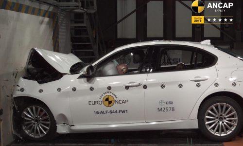 Alfa Romeo Giulia & Stelvio receive 5-star ANCAP safety rating