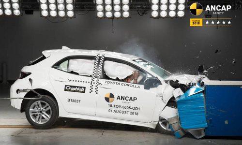 2019 Toyota Corolla awarded 5-star ANCAP safety
