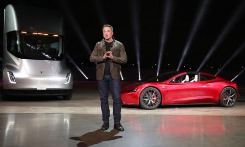 Elon Musk considers taking Tesla private