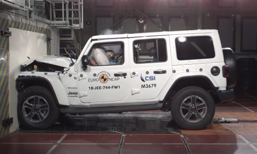 2019 Jeep Wrangler gets terrible 1-star NCAP safety rating