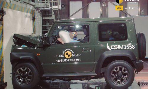 2019 Suzuki Jimny scores 3-star ANCAP safety rating