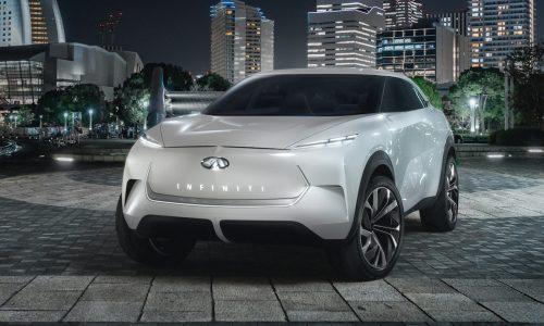 Infiniti QX Inspiration concept previews next-gen SUVs