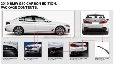 BMW 5 Series Carbon Edition spices up US range