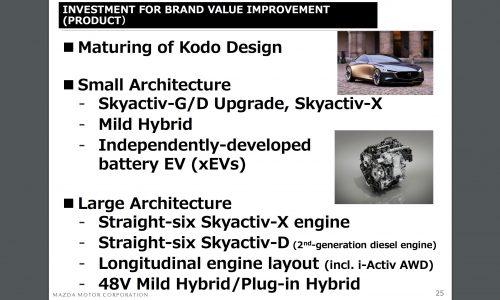 Mazda plans straight-six Skyactiv-X, Skyactiv-D engines