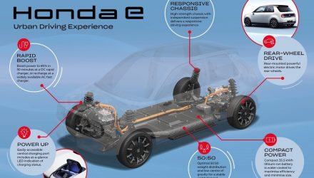 Honda e platform and powertrain details confirmed