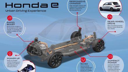 Honda e platform