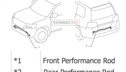 2020 Toyota LandCruiser details surface