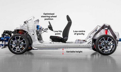 Toyota develops TNGA GA-B platform for future small cars