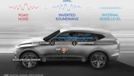 Hyundai develops advanced noise control tech, debuts on Genesis GV80?