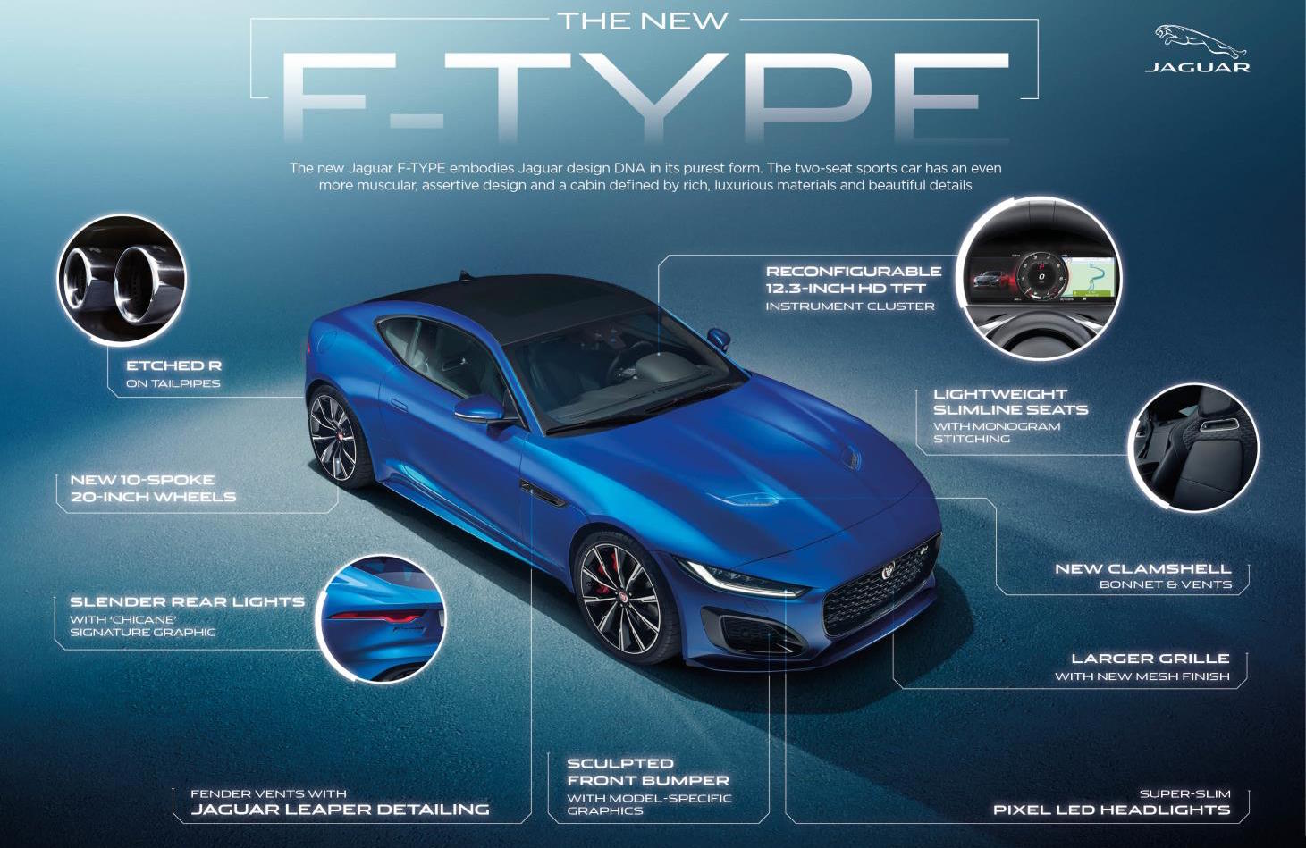 2021 jaguar f type exhaust - specs, interior redesign