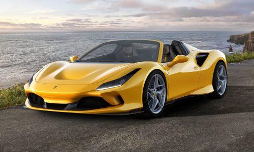 Ferrari reports 2019 global sales figures, deliveries up 9.5%