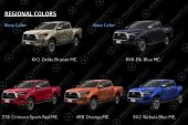 2021 Toyota HiLux revealed with brochure-colour options