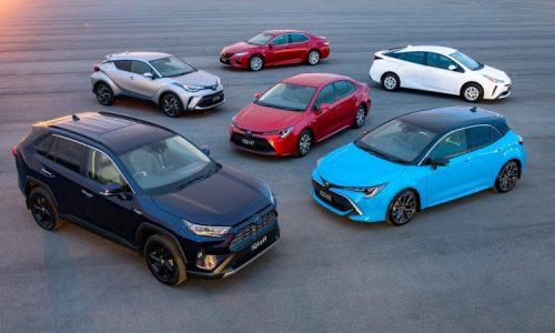 Australian vehicle sales for April 2020 (VFACTS)