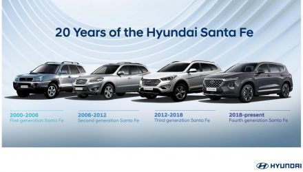 2020 years of Hyundai Santa Fe