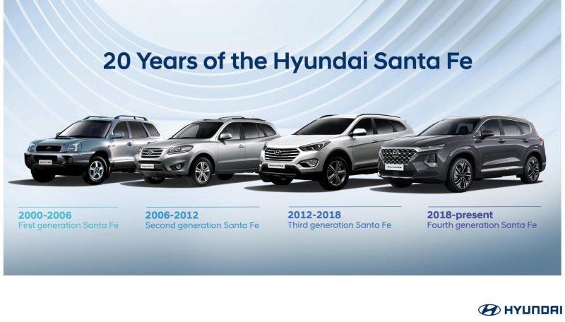 2020 years of Hyundai Santa Fe