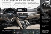 2021 BMW 5 Series-interior highlights