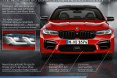 2021 BMW M5 Competition-highlights front