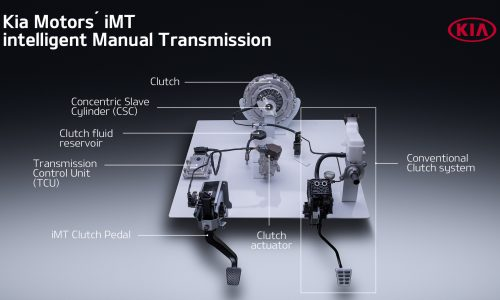 Kia develops clever clutch-by-wire iMT manual transmission
