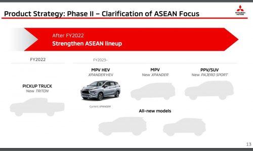 All-new Mitsubishi Triton coming in 2022, Pajero axed in 2021