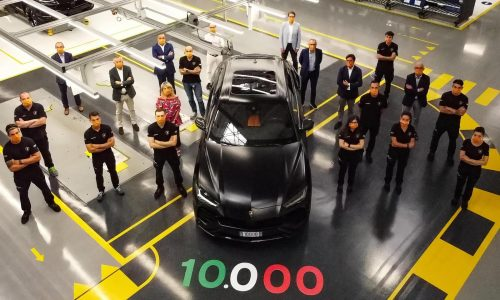 Lamborghini Urus production hits 10,000, soon most popular ever