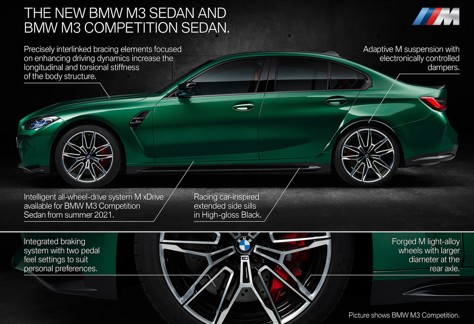 All New Bmw M3 And M4 Go Official In Australia Q1 2021 Performancedrive