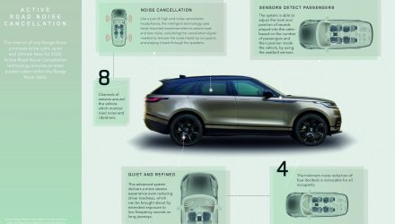 Jaguar Land Rover introduces Active Noise Cancellation tech