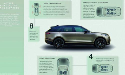 Jaguar Land Rover introduces Active Noise Cancellation tech