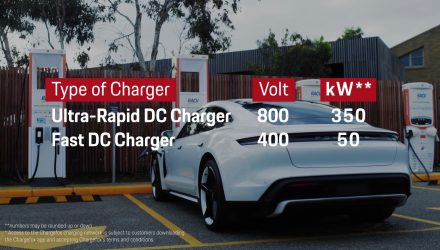 Video: Porsche Taycan recharging, explained