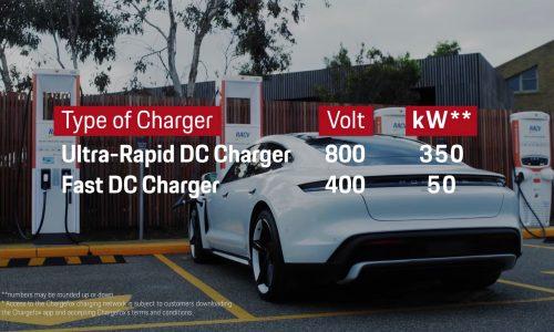 Video: Porsche Taycan recharging, explained