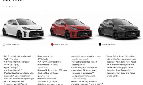 Initial 1100 Toyota GR Yaris allocation sold out in Australia