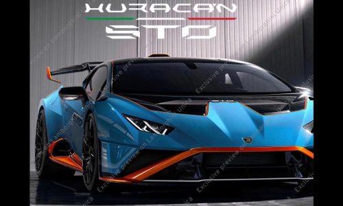 Lamborghini Huracan STO leaked, insane aero kit