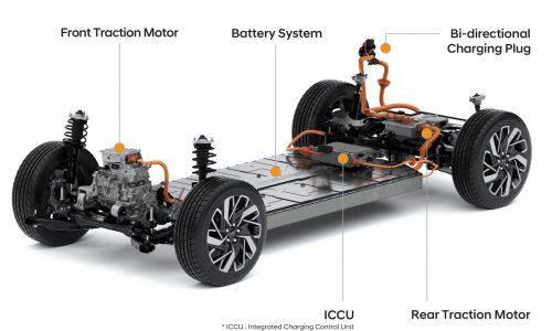 Hyundai Motor Group unveils new 'E-GMP' EV platform