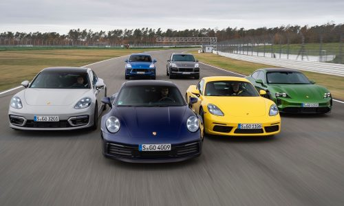 Porsche global sales in 2020 down 3.0%, Australia up 2.0%