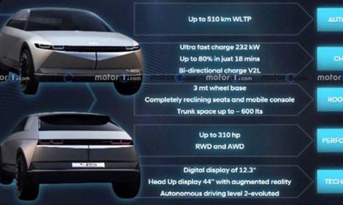 Hyundai IONIQ 5 key specs and highlights leaked?