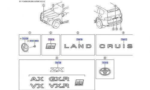 300 Series Toyota LandCruiser 3.3L diesel V6 outputs leaked – report