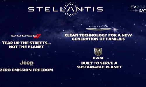 Stellantis outlines €30 billion investment in electrification (video)