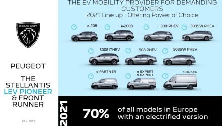 Peugeot: 70% electrified by end of 2021, 100% by 2025