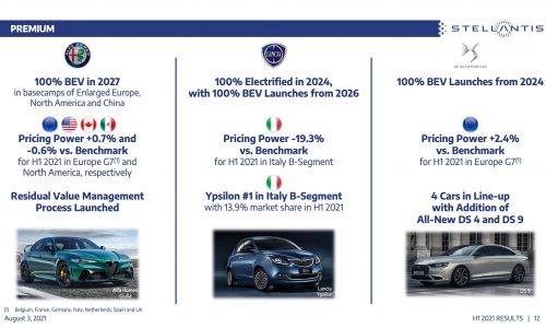Alfa Romeo to offer only fully electric vehicles from 2027