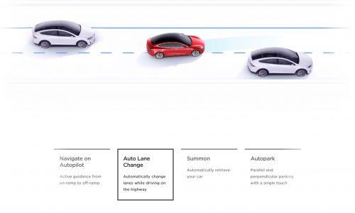 Investigators urge Tesla to rectify Autopilot concerns before adding features – report