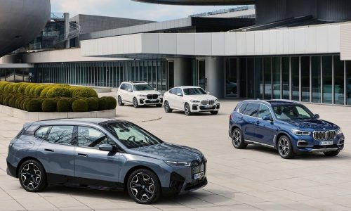 BMW Group global sales up 17.9% year-to-date through September