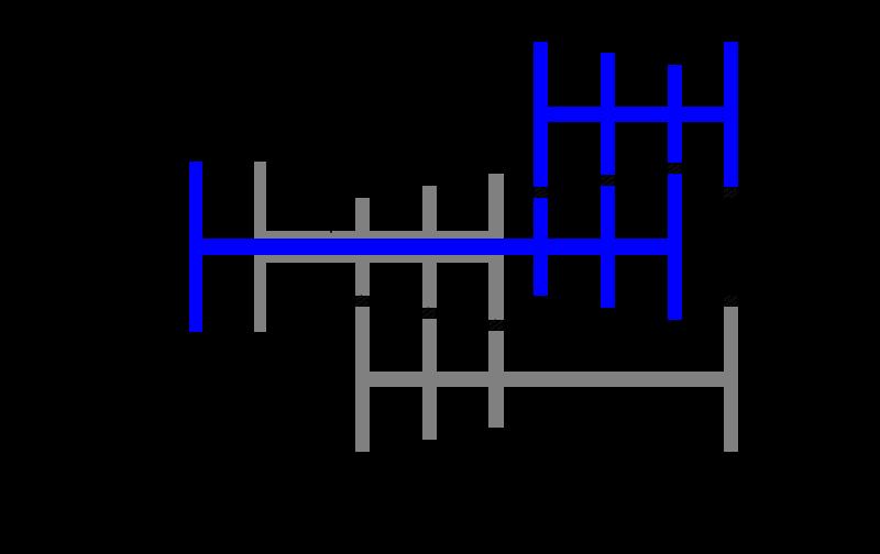 dual clutch diagram. Black Bedroom Furniture Sets. Home Design Ideas