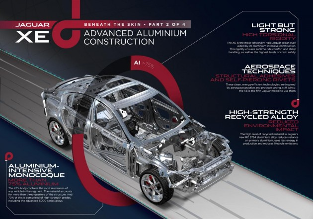 Jaguar XE aluminium construction