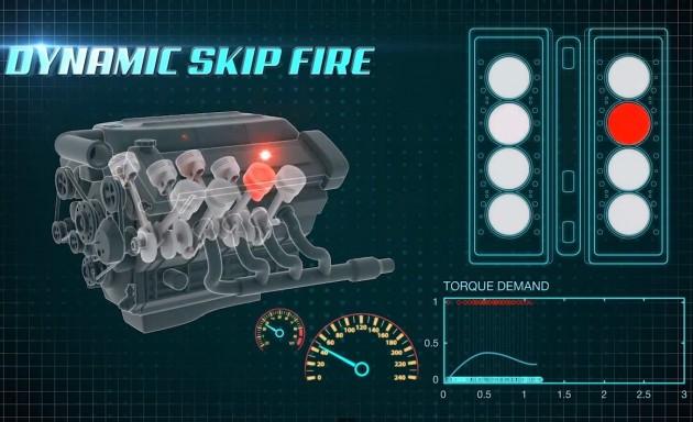 GM Dynamic Skip Fire