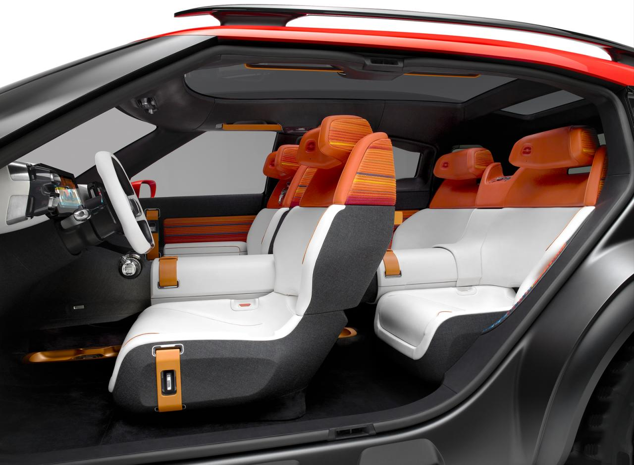 Citroen Aircross concept revealed, potential future SUV