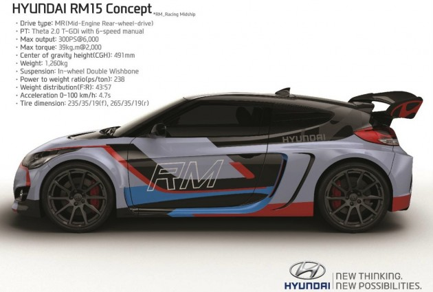 Hyundai Veloster RM15 concept-specs