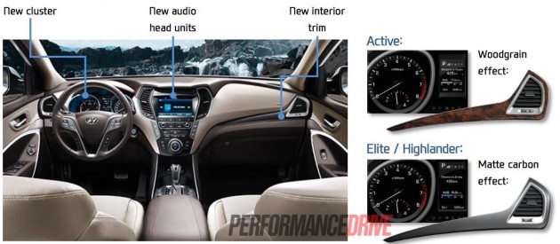 2015 Hyundai Santa Fe Series II interior