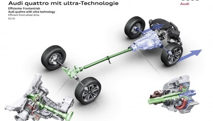 "Audi announces next-gen ""quattro ultra"" technology (video)"
