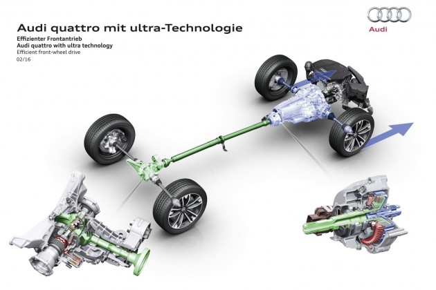 2016 Audi quattro ultra-1