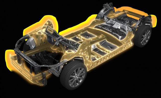 2016 Subaru Global Platform