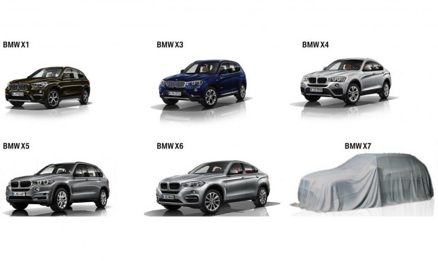 BMW X7 preview